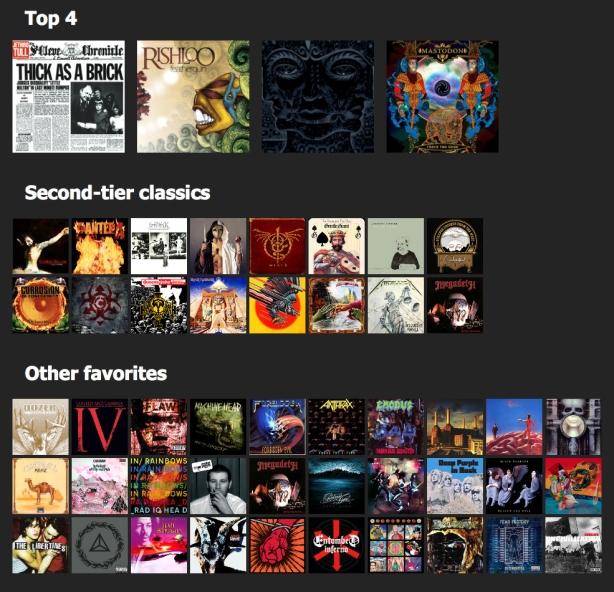Top 50 albums